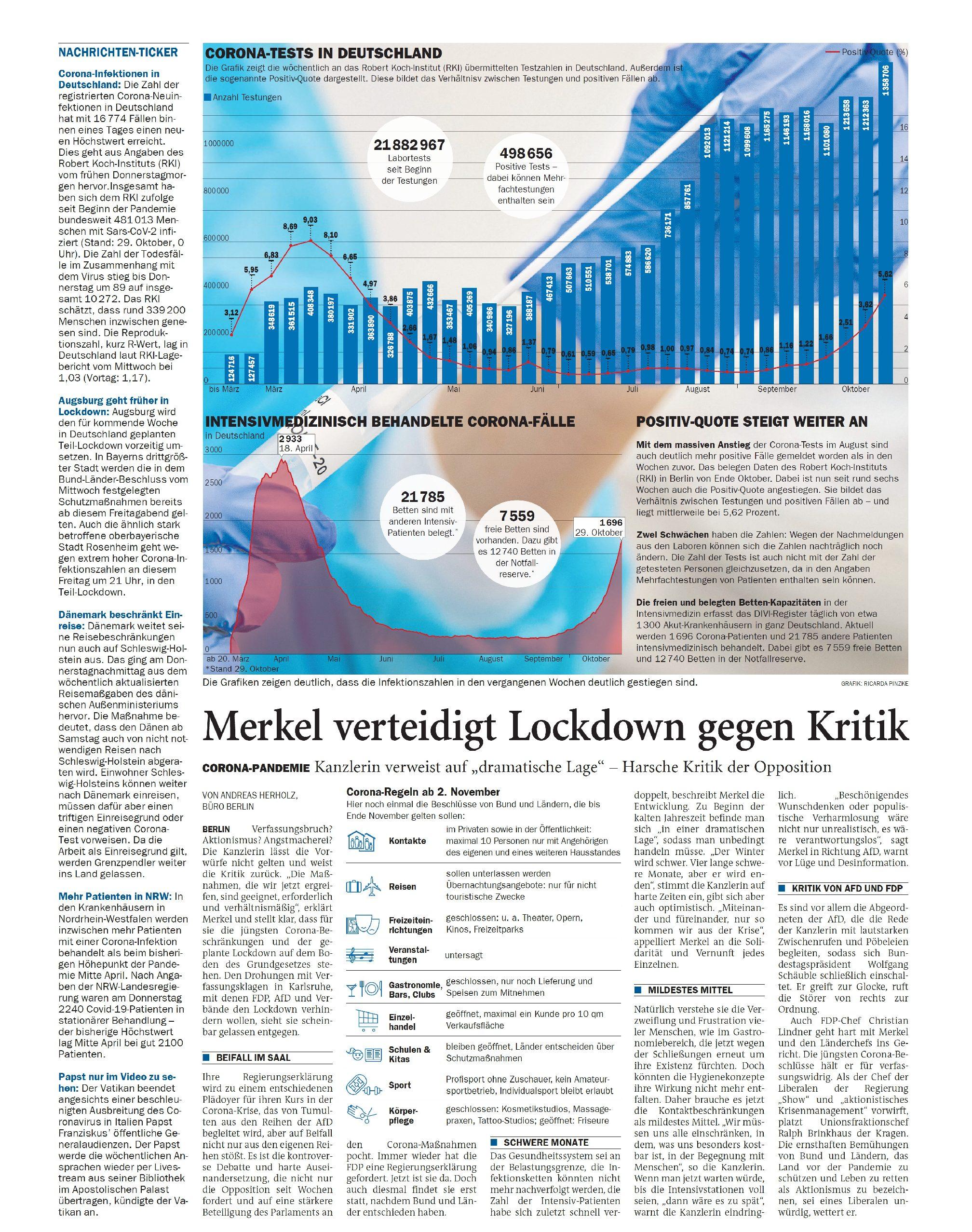Jeversches Wochenblatt 30.10.2020 VI