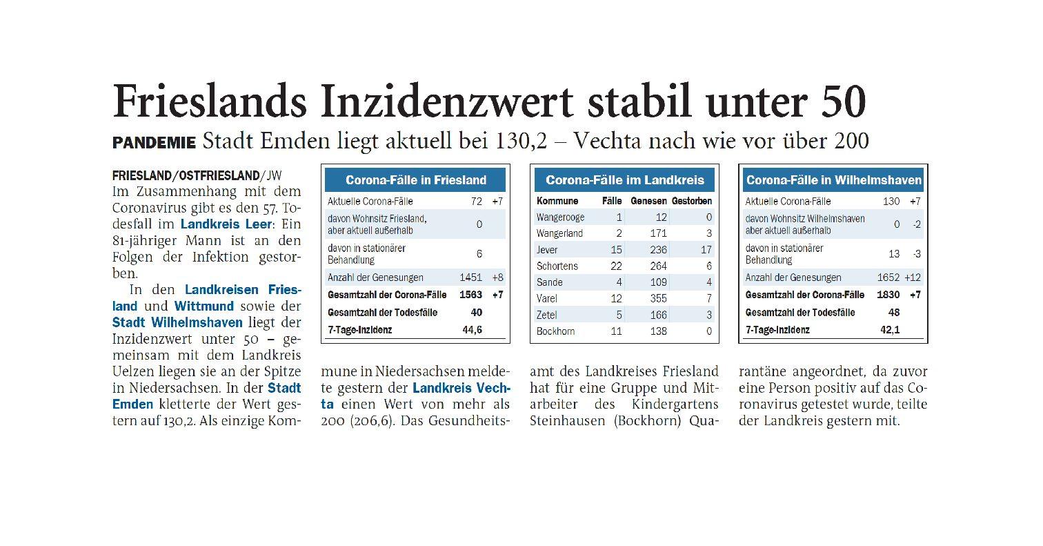 Jeversches Wochenblatt 07.05.2021