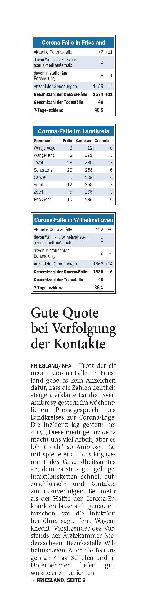 Jeversches Wochenblatt 08.05.2021