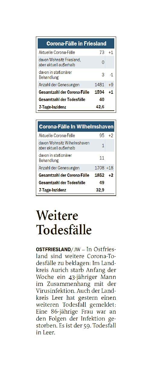 Jeversches Wochenblatt 12.05.2021
