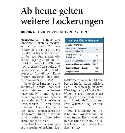Jeversches Wochenblatt 21.06.2021