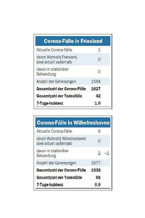 22.06.2021 Jeversches Wochenblatt