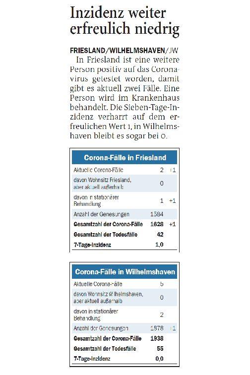 23.06.2021 Jeversches Wochenblatt