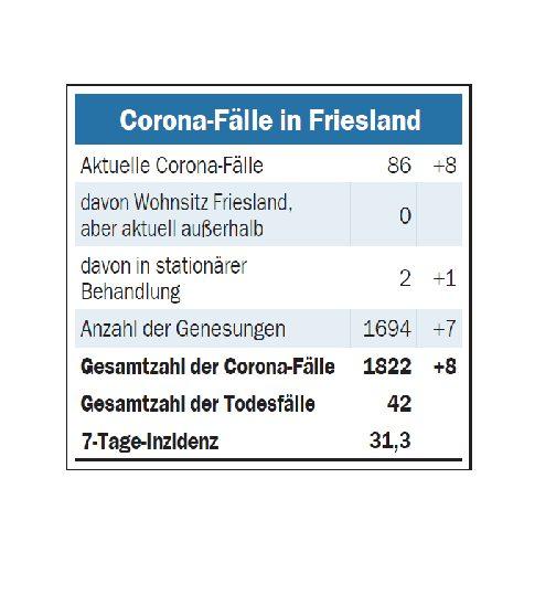 Jeversches WSochenblatt 20.09.2021 II