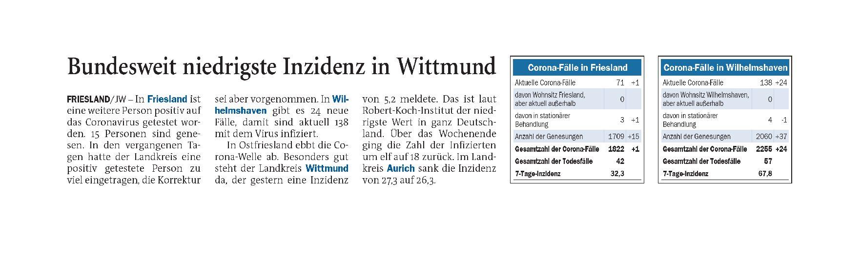 Jeversches Wochenblatt 21.09.2021