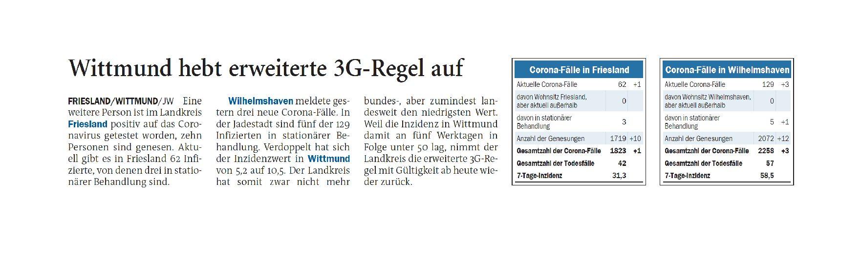 Jeversches Wochenblatt 22.09.21 II