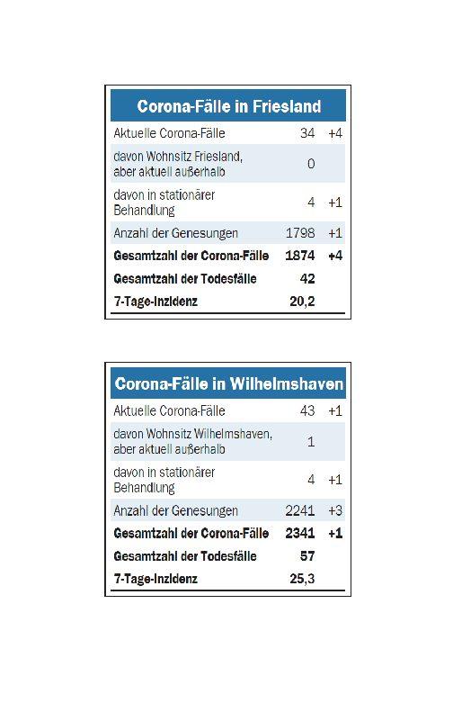 Jeversches Wochenblatt 13.10.2021